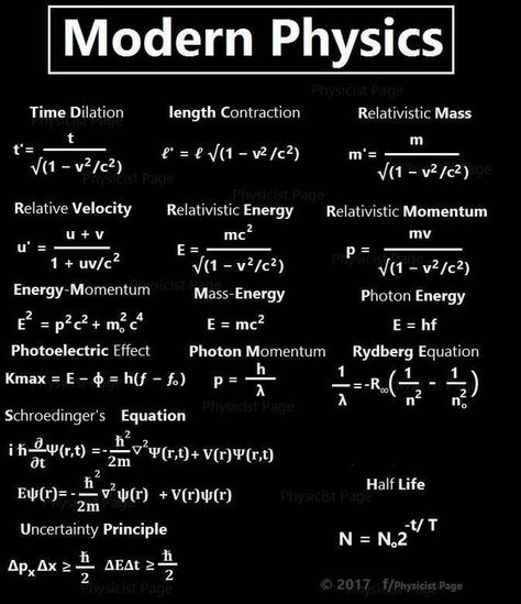 All In One... #Mindblowing #greatminds #science