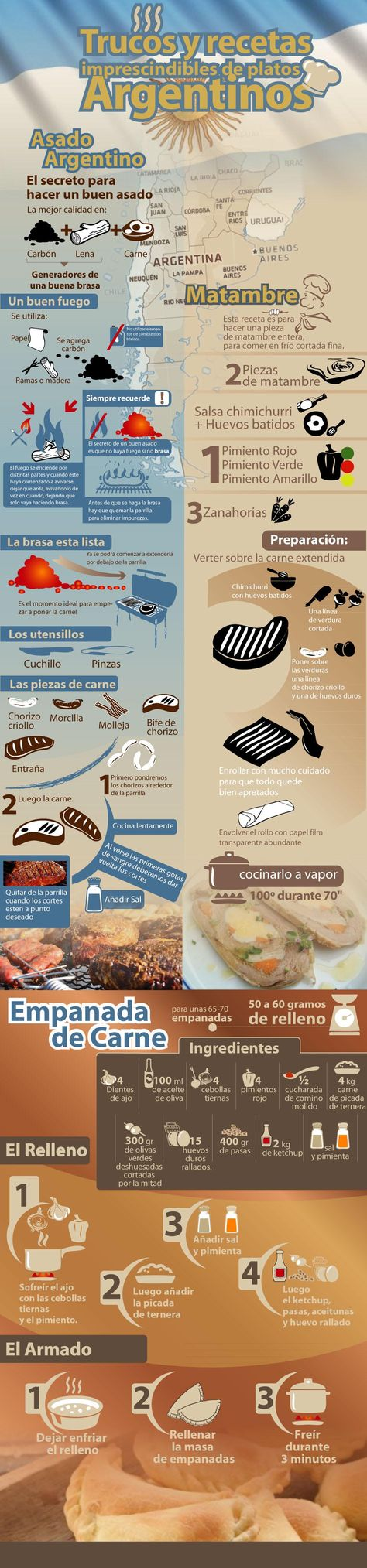 114 best churrasco dicas e lugares images on pinterest food places and tips