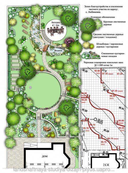 Large Garden With A Circular Lawn Amid Other Landscaping Backyardlandscapedesignlayout Garden Design Plans Country Garden Landscaping Circular Garden Design