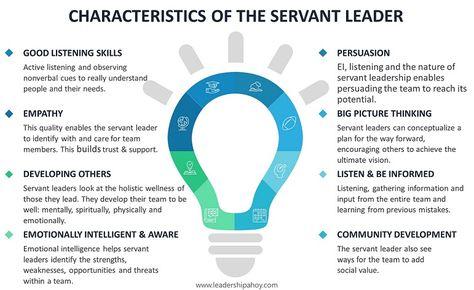 Servant leadership - Characteristics of a Servant Leader