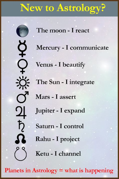 New to Astrology? Read this