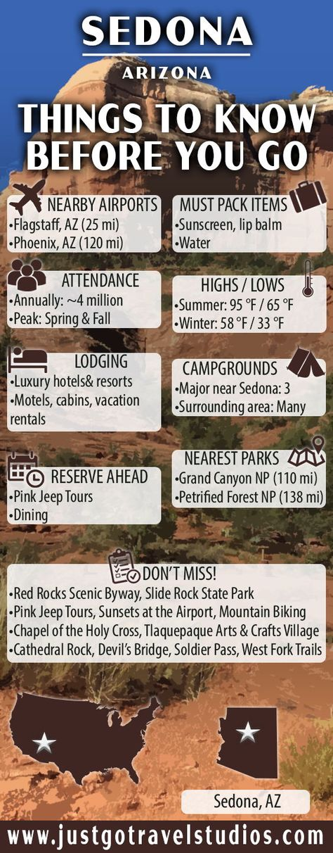 Sedona - What to See and Do