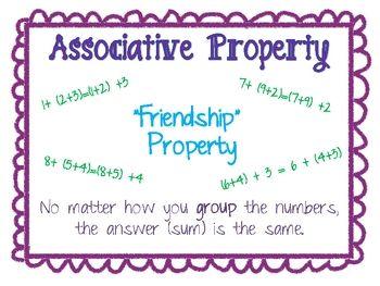 Properties of Addition Poster | Math Class! | Math properties