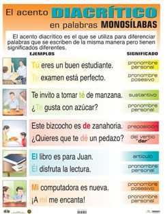 El Acento Diacrítico En Palabras Monosílabas Planes De Lecciones De Español Español Apuntes De Lengua