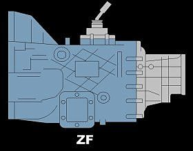 Pin On Zf5 Swap