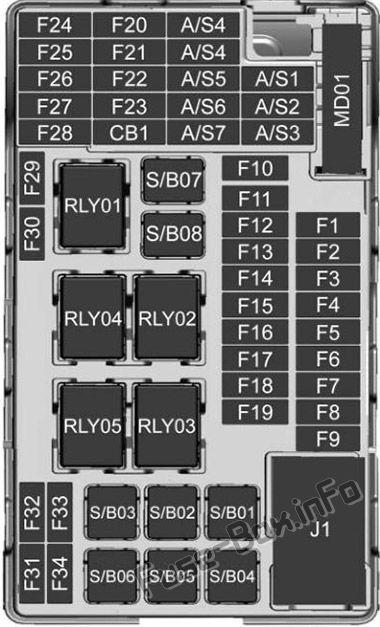 f10 fuse box location instrument panel fuse box diagram buick encore  2017  2018  2019  instrument panel fuse box diagram