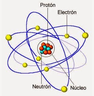 Caracteristicas De El Modelo Modelo Atomico De Schrodinger