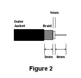 Build A 9 Db 70cm Collinear Antenna From Coax Hf Radio Radio Antenna Ham Radio
