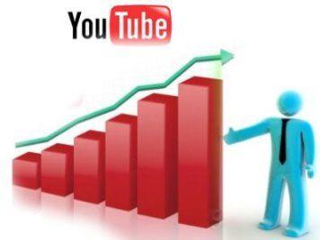 Your Blog - Social Media Provider