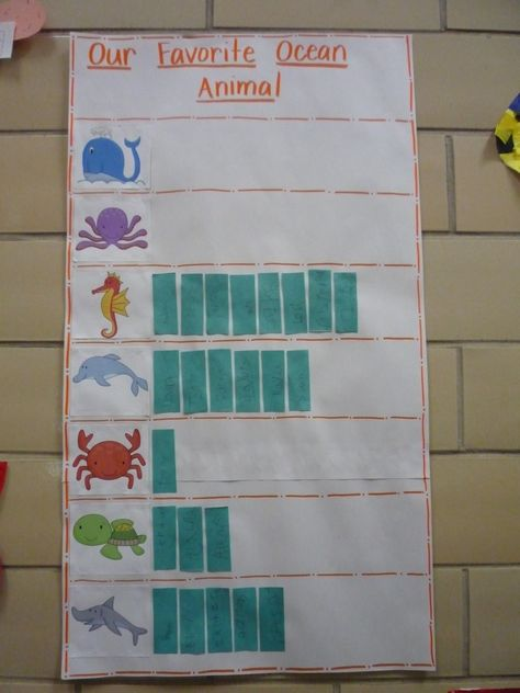 Favorite Ocean Animal Graph