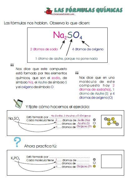 Formulacion Quimica Inorganica Con Imagenes Ensenanza De