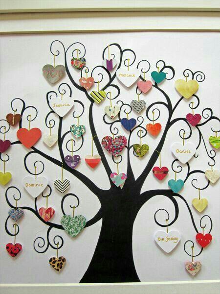 Personalised Handmade Family Tree Frame Petits enfants grands parents petits enfants
