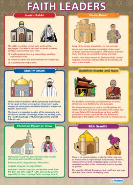 From our Religious Education poster range, the Faith Leaders Poster is a great educational resource that helps improve understanding and reinforce learning.