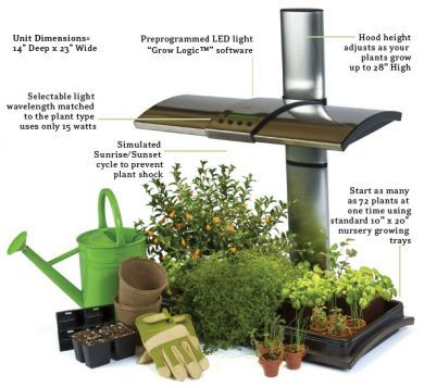 I Want This If I Can Find It About 50 Off Led Kitchen Garden Is Our Premium Counter Top Unit With Adjustable Hood Standard 10 X Herbs Indoors Indoor Garden Herb Garden