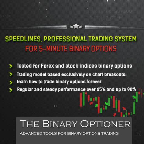 Binary option trush что такое биткоины и как заработать