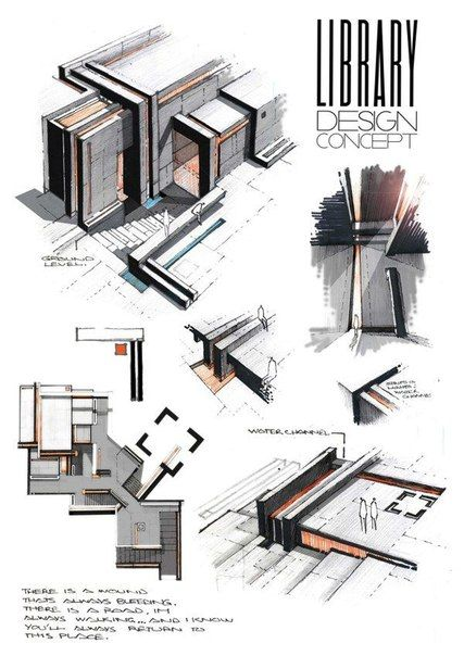 Design concept sheets | Architecture | Interior design