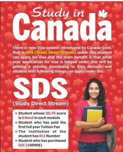 Sds Program Canada For India Rules Benefits Canada Visa
