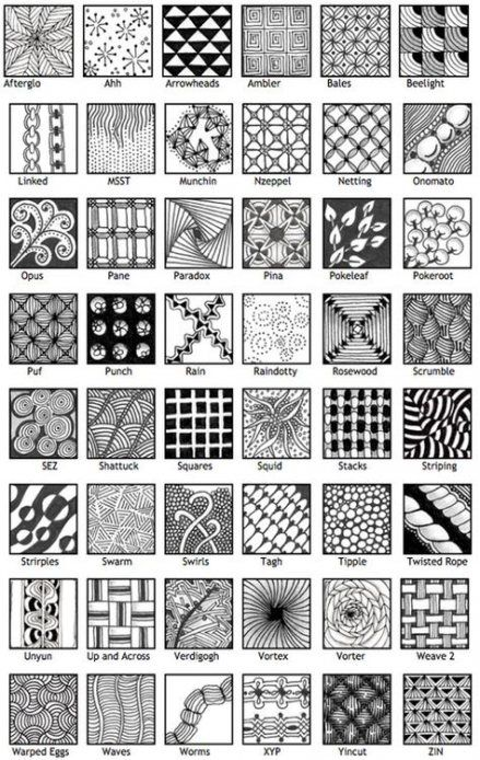 21 Trendy Drawing Doodles Ideas Fun Zentangle Patterns Drawing