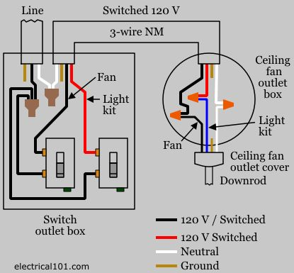 ceiling fan switch wiring diagram electrical ceiling fan wiring 4 Wire Trailer Light Wiring