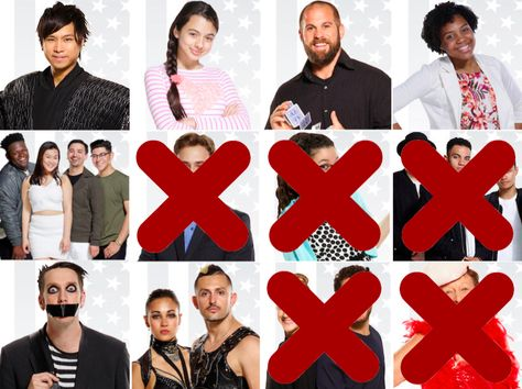 We surveyed you, this is who they think is going home on America's Got Talent! #AGTResults #NBCAGT