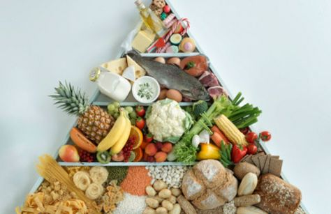 Правильное питание для похудения  составляем меню на неделю ... 418a3a42ded