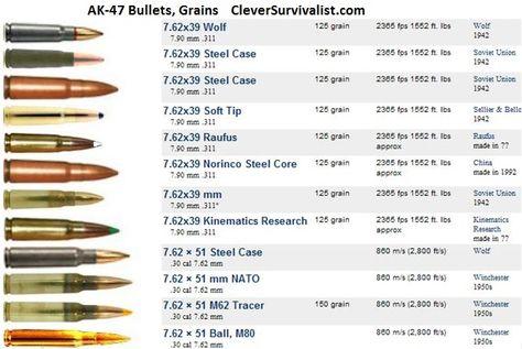 Value of Sectional Density, Trajectory Chart, Bullet Weight BCAC3 - ballistics chart
