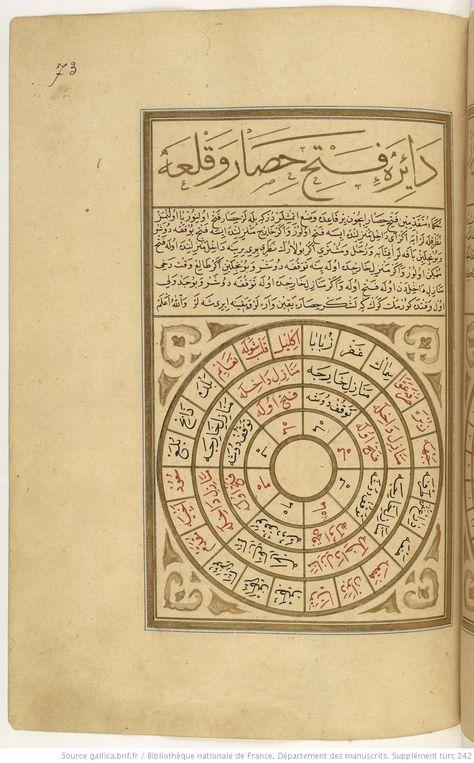 الشيخ الروحاني رشاد كعباشي اكبر Alphabet Poster Black Magic Book Islamic Phrases