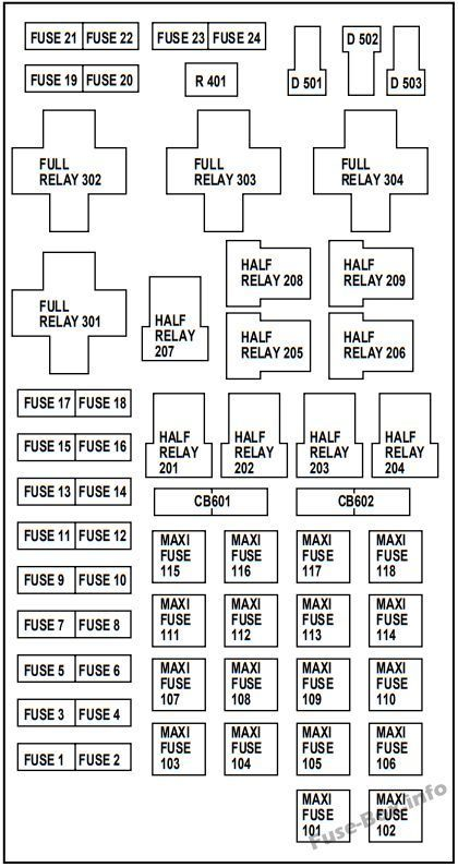 Fuse Box Location 1978 Ford 150 Schematic And Wiring Diagram In 2020 Ford Excursion Fuse Box Ford Expedition