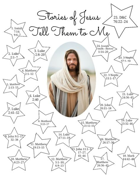 25 days of christ's life leading up to christmas