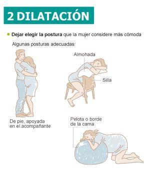 ejercicios para un parto mas rapido