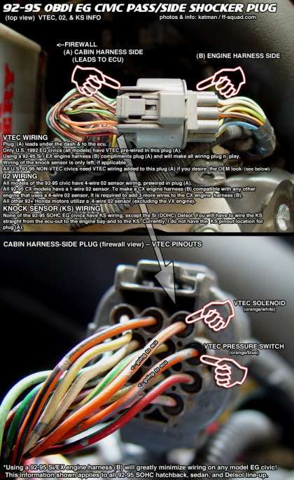 99 Civic Engine Harness Wiring Diagram and - Honda Engine Swap Wiring Guide  Vtec And Non Vtec in 2020 | Honda civic engine, Honda civic, HondaPinterest