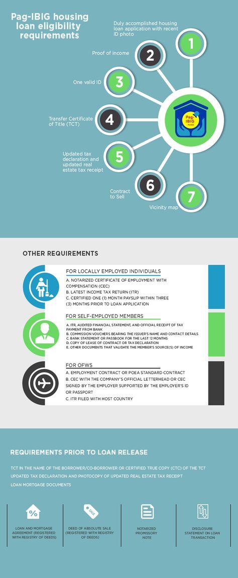 7 best Web design images on Pinterest - copy exchange blueprint application