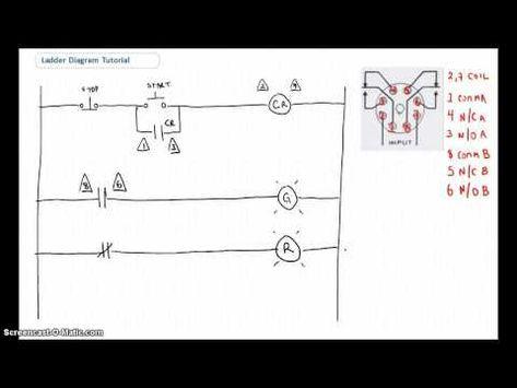 Ladder Diagram Basics 3 2 Wire 3 Wire Motor Control Circuit Youtube Ladder Logic Diagram Electrical Diagram