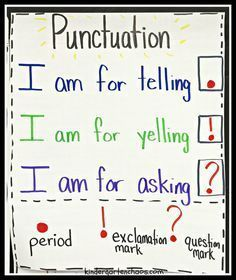 Must-Make Kindergarten Anchor Charts (Kindergarten Chaos) Do you love and use anchor charts as much as I do? Then you are going to love these Must Make Kindergarten Anchor Charts! Why anchor charts in Kindergarten? I use anchor charts almost every day Kindergarten Anchor Charts, Writing Anchor Charts, Kindergarten Literacy, Punctuation Anchor Charts, Kindergarten Language Arts, Sentence Anchor Chart, Kindergarten Posters, Anchor Charts First Grade, Alliteration Anchor Chart
