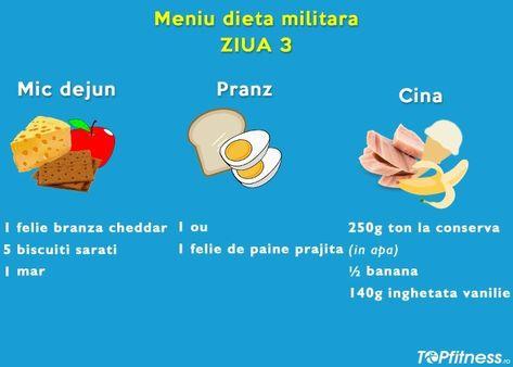 cele mai bune biscuiți pentru pierderea în greutate nz)