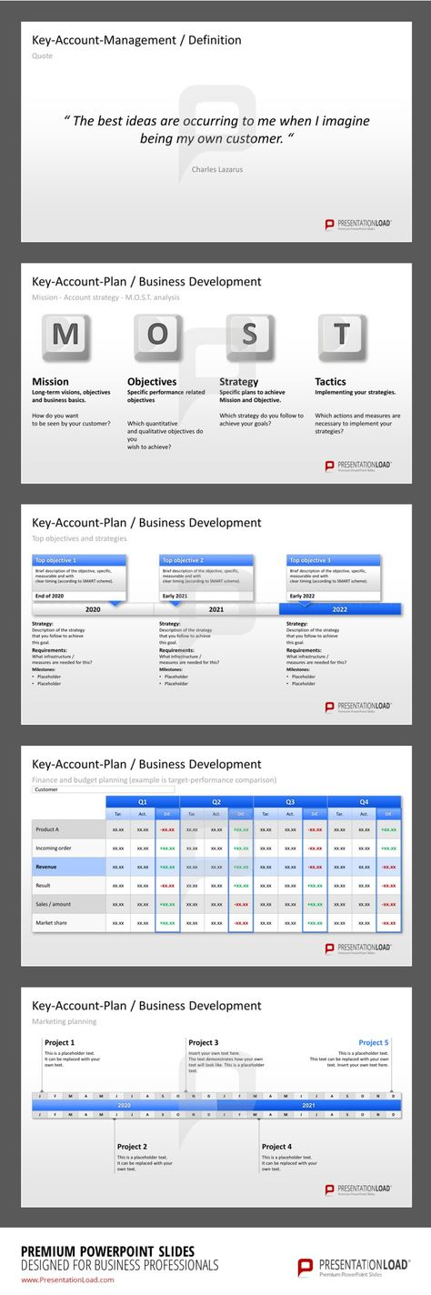 Key-Account Management Matrix for PowerPoint. Key-Account Plan of ...