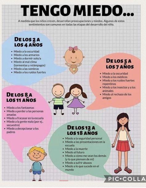 Miedos Psicologia Niños Psicologia Infantil Educación De Niños