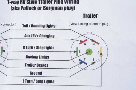 Best Of Wiring Diagram for 7 Pin Trailer Plug Uk #diagrams ... Wiring Uk Plug on uk plug voltage, uk plug sockets, uk motor wiring, uk outlet wiring, power over ethernet wiring, headset wiring,