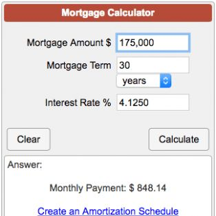 You Will Never Believe These Bizarre Truth Of Mortgage Calculator