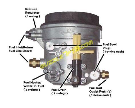 160 Diesel Ideas Diesel Diesel Trucks Powerstroke
