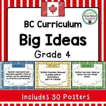 Bc Curriculum Big Ideas Grade 4 Bc Big Curriculum Grade Ideas Bc Curriculum Curriculum Teaching Resources Primary Grade math curriculum bc worksheets