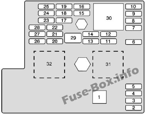 cobalt fuse diagram chevrolet cobalt  2005 2010    fuse box diagram chevrolet cobalt 2006 cobalt fuse diagram chevrolet cobalt  2005 2010    fuse box