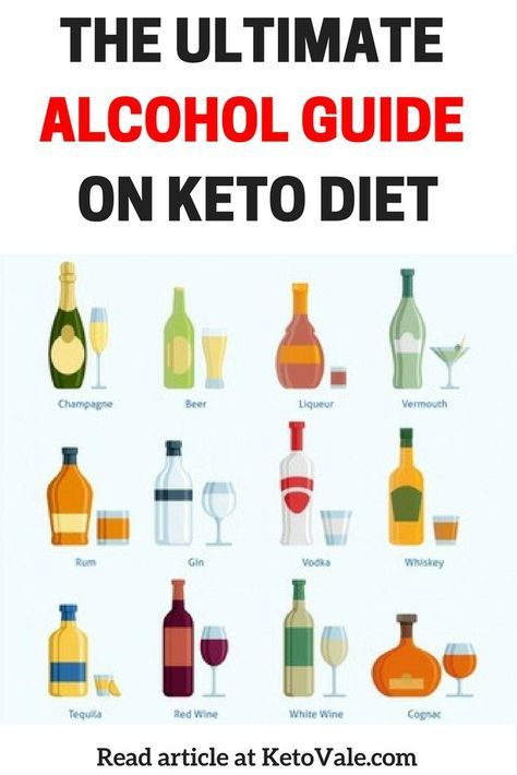 Alcohol on Keto Diet: What & When to Drink and Avoid | Wine on keto diet,  Carbs in alcohol, Low carb alcoholic drinks