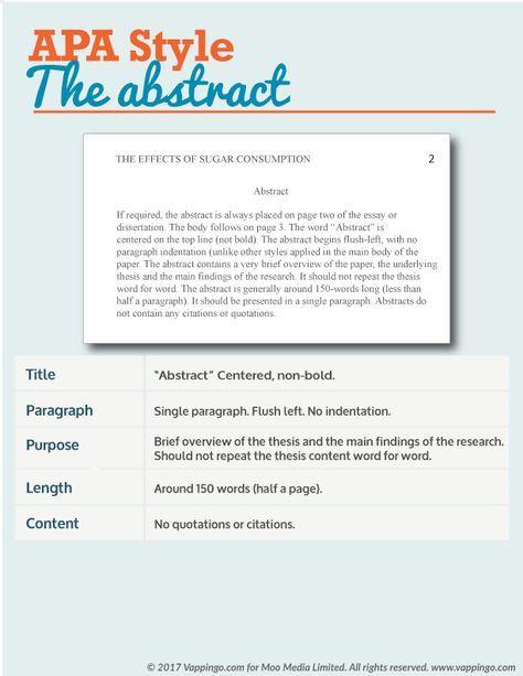 Apa Formatting The Abstract Basic Apadissertation Aparule Essay Writing Skill Format Tips 2017 Dissertations