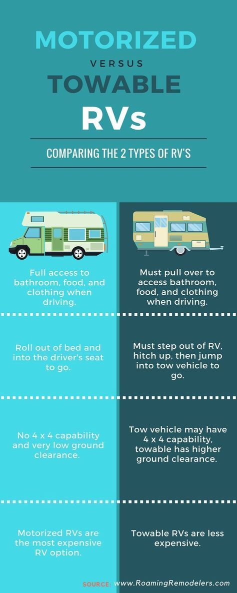 Motorized Versus Towable RVs