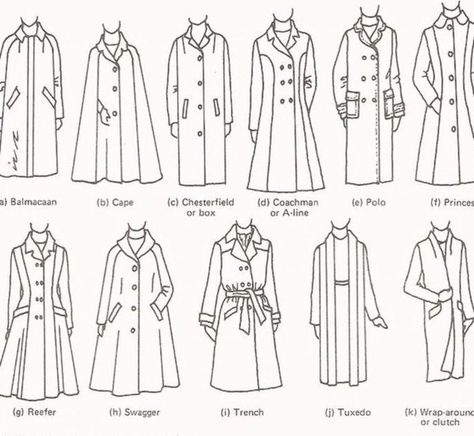 Fashion infographic : Fashion infographic : Different types of long coats