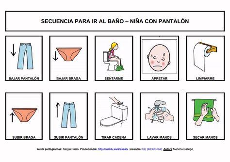 Consejos Para Ir Al Baño | Materiales Secuencias Para Ir Al Bano Nina Con Pantalon
