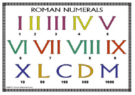 The Glorious Flight--roman numeral chart (more extensive than this - roman numeral chart template