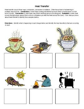 This Is A Practice Worksheet Identify The Type Of Heat Transfer Draw And Science Teaching Resources Story Elements Worksheet Conduction Convection Radiation Thermal energy transfer worksheet pdf