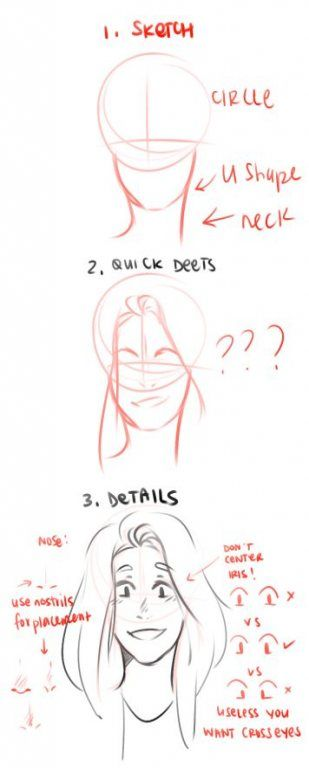 Nsfw Drawing Ideas : drawing, ideas, Painting, People, Tutorials, Faces, Ideas, Cartoon, Artist,, Drawing, Tutorial, Face,